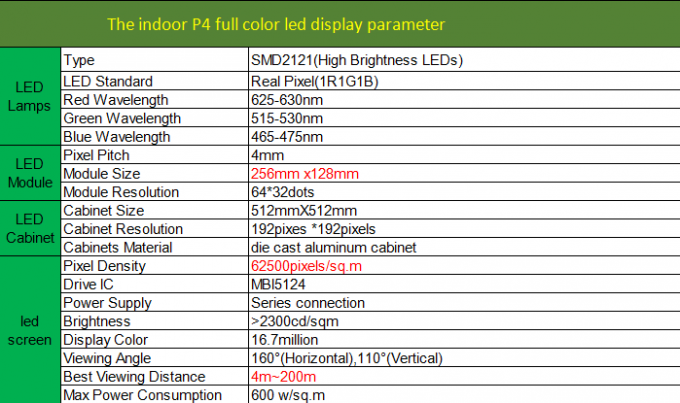 SMD2121 P4 Standard 512x512mm die cast aluminum cabinet  indoor full color Haning led display